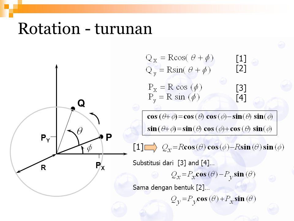 Rotation - turunan Q P [1] [2] [3] [4] PY [1] PX R